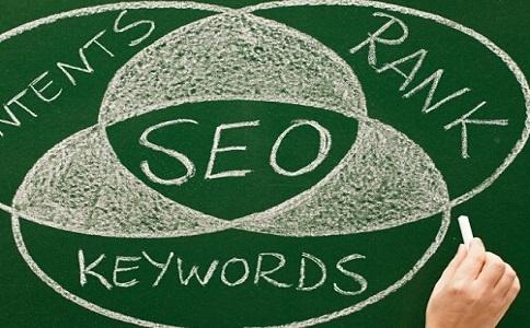 长尾词对网站排名的影响